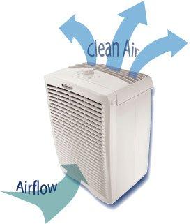 airpurifier_nov.jpe