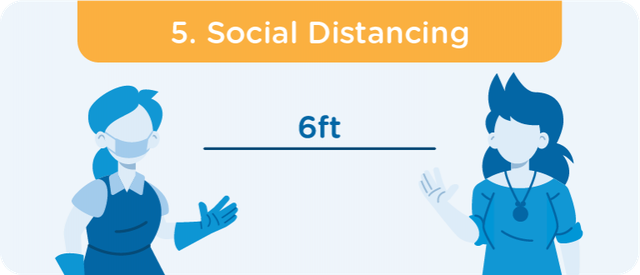 5. Social Distancing.png