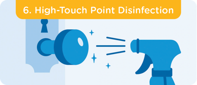 6. High-Touch Point Disinfection.png
